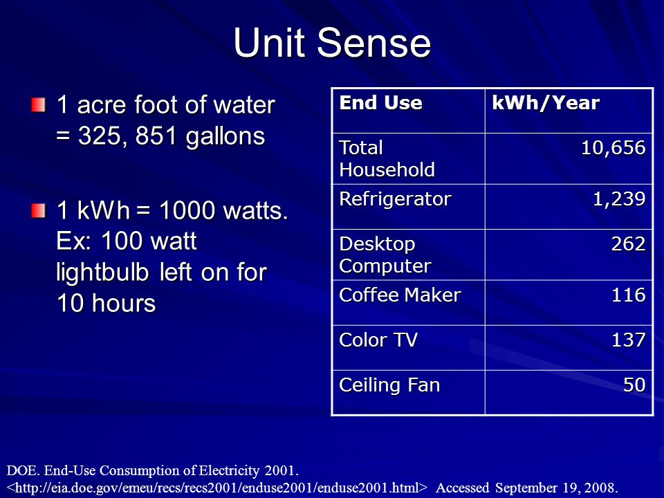 Unit Sense 1 acre foot of water = 325, 851 gallons 1 kWh = 1000 watts.