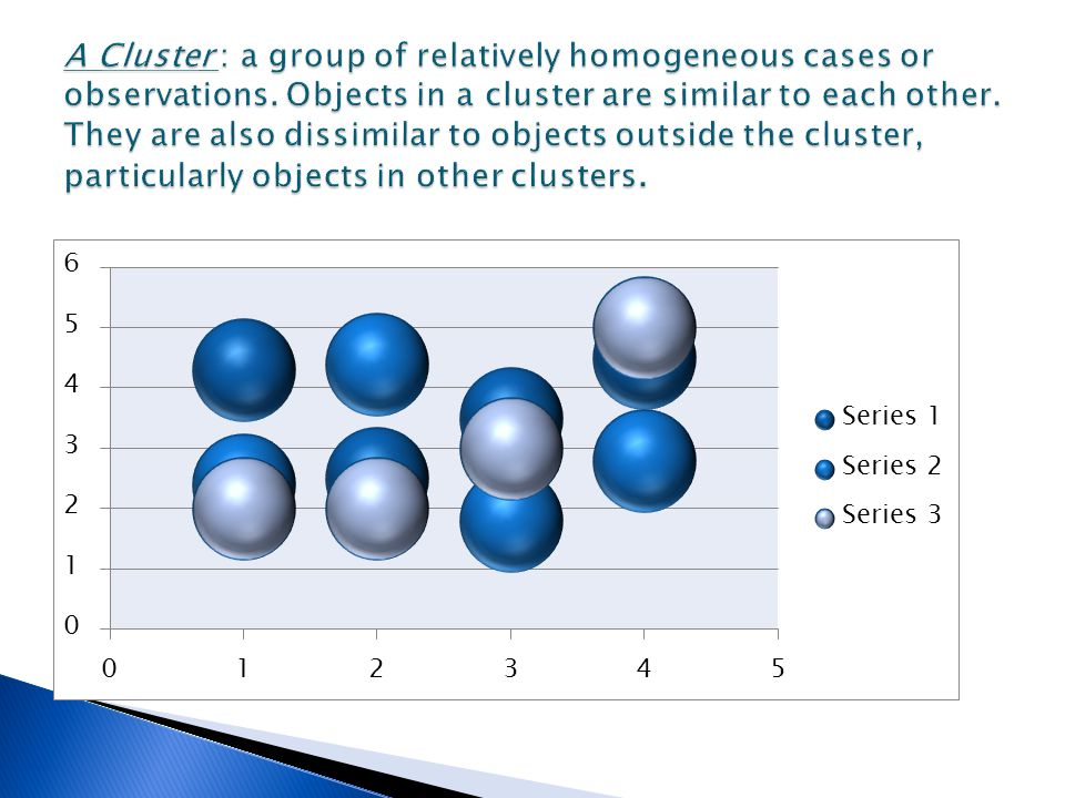 Cluster analysis is a class of statistical techniques that can be applied to data that exhibit natural groupings.statistical Cluster analysis sorts through the raw data and groups them into clusters.