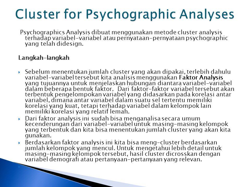 Psychographics Analysis dibuat menggunakan metode cluster analysis terhadap variabel-variabel atau pernyataan-pernyataan psychographic yang telah didesign.