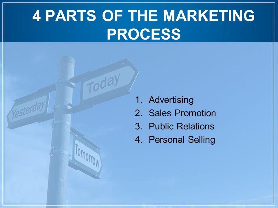 4 PARTS OF THE MARKETING PROCESS 1.Advertising 2.Sales Promotion 3.Public Relations 4.Personal Selling