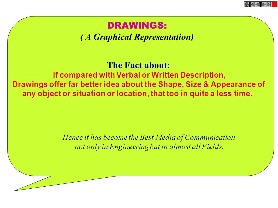 DRAWINGS: ( A Graphical Representation) The Fact about: If compared with Verbal or Written Description, Drawings offer far better idea about the Shape