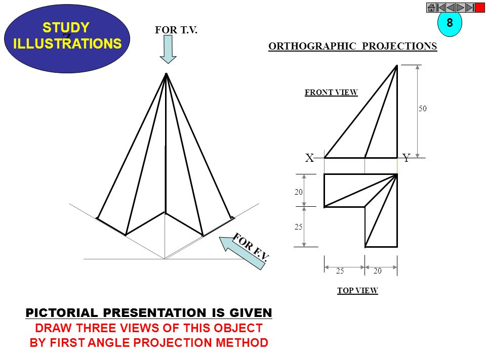 Z STUDY ILLUSTRATIONS X Y 50 20 25 20 FOR T.V. FOR F.V. PICTORIAL PRESENTATION IS GIVEN DRAW THREE VIEWS OF THIS OBJECT BY FIRST ANGLE PROJECTION METH