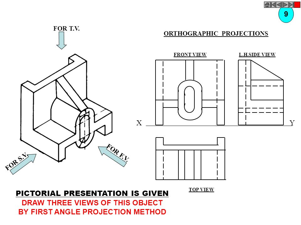 FOR T.V. FOR F.V. FOR S.V. PICTORIAL PRESENTATION IS GIVEN DRAW THREE VIEWS OF THIS OBJECT BY FIRST ANGLE PROJECTION METHOD 9 ORTHOGRAPHIC PROJECTIONS