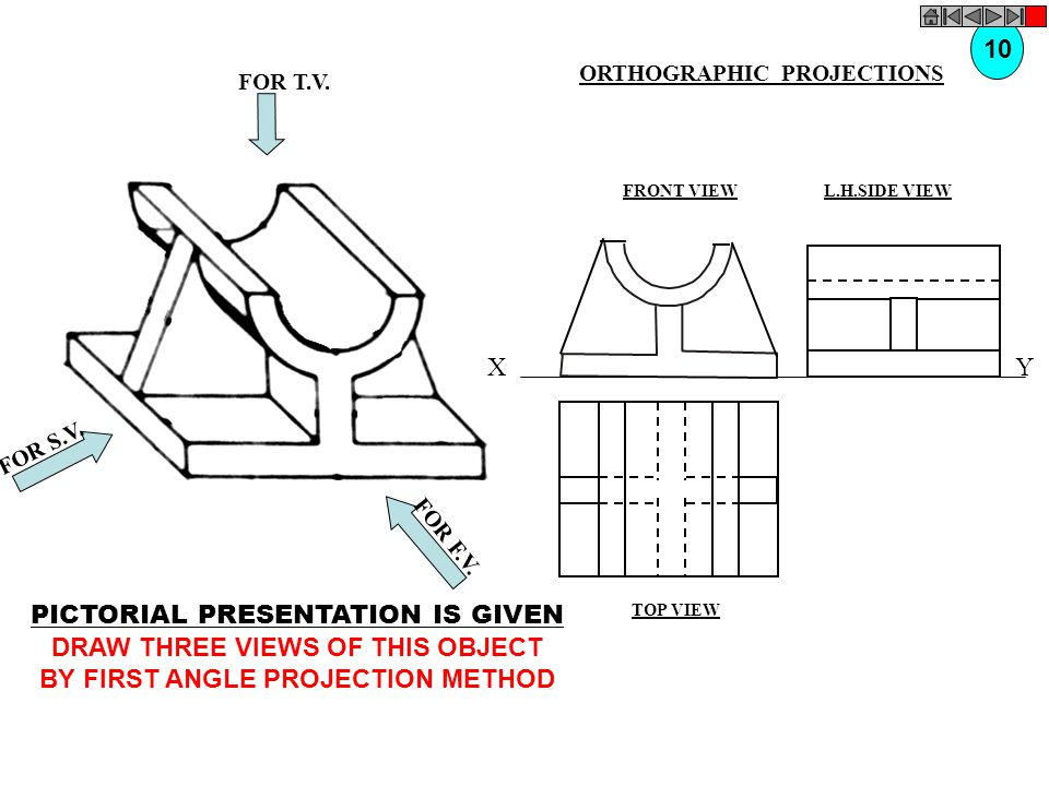 FOR T.V. FOR S.V. FOR F.V. PICTORIAL PRESENTATION IS GIVEN DRAW THREE VIEWS OF THIS OBJECT BY FIRST ANGLE PROJECTION METHOD 10 ORTHOGRAPHIC PROJECTION