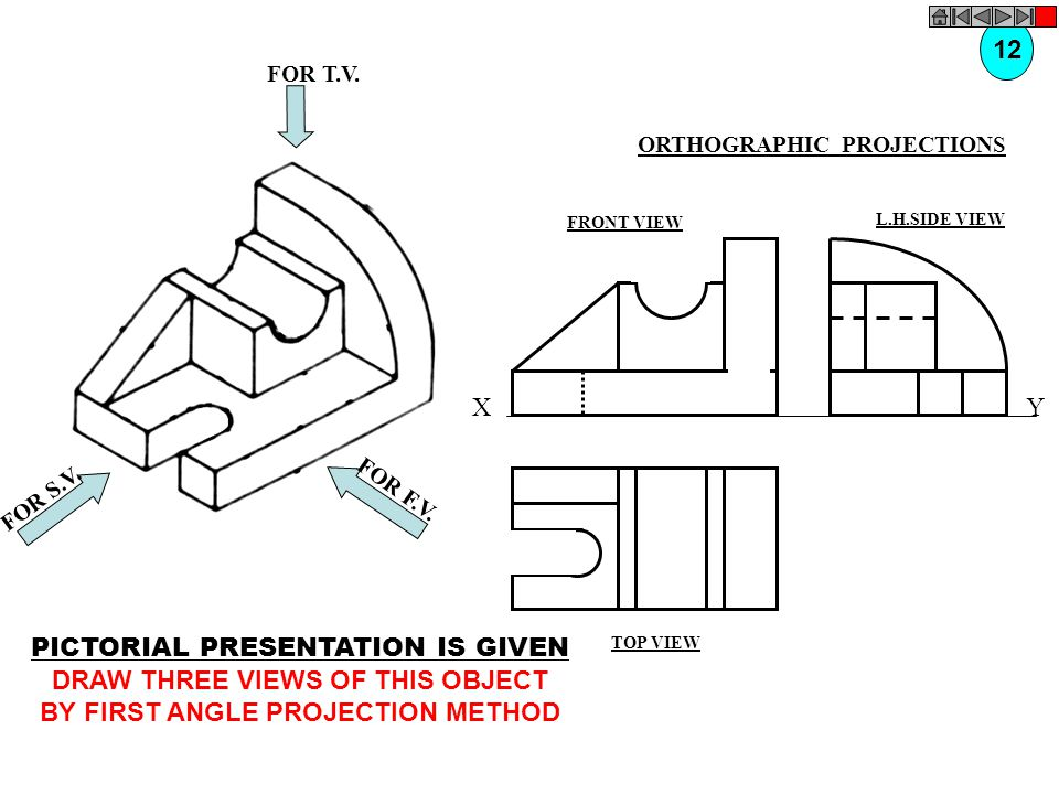 FOR T.V. FOR S.V. FOR F.V. PICTORIAL PRESENTATION IS GIVEN DRAW THREE VIEWS OF THIS OBJECT BY FIRST ANGLE PROJECTION METHOD 12 ORTHOGRAPHIC PROJECTION
