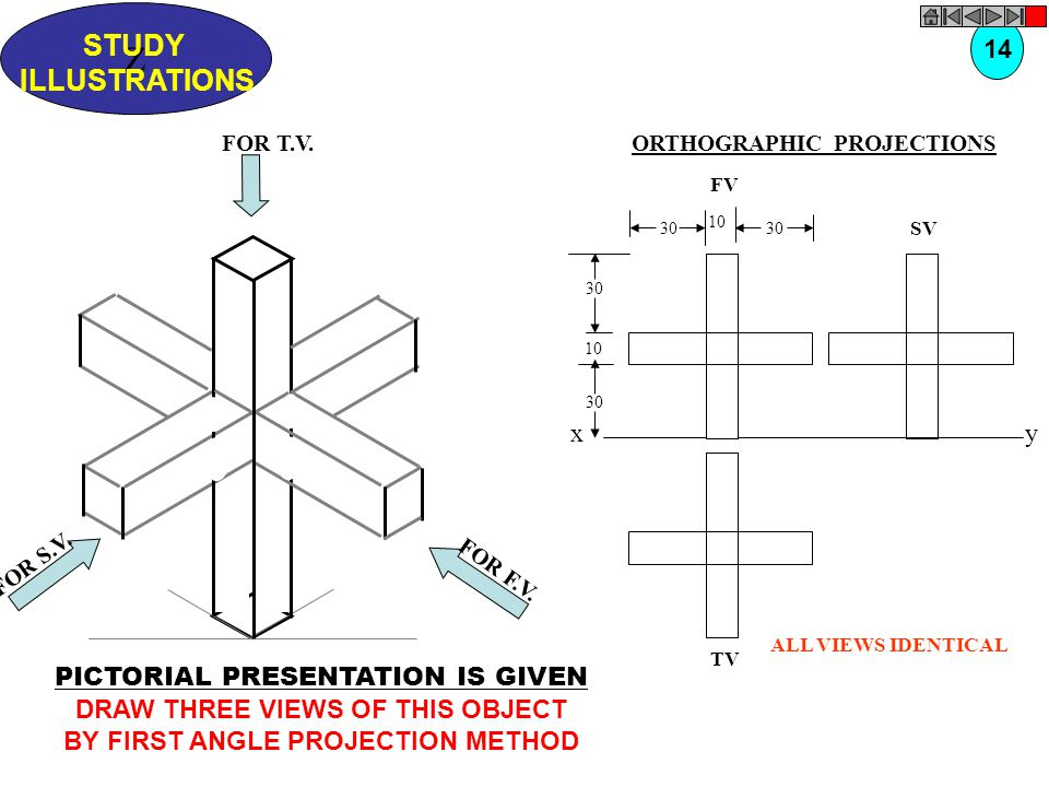 Z STUDY ILLUSTRATIONS SV TV yx FV 30 10 30 10 30 ALL VIEWS IDENTICAL FOR T.V. FOR S.V. FOR F.V. PICTORIAL PRESENTATION IS GIVEN DRAW THREE VIEWS OF TH