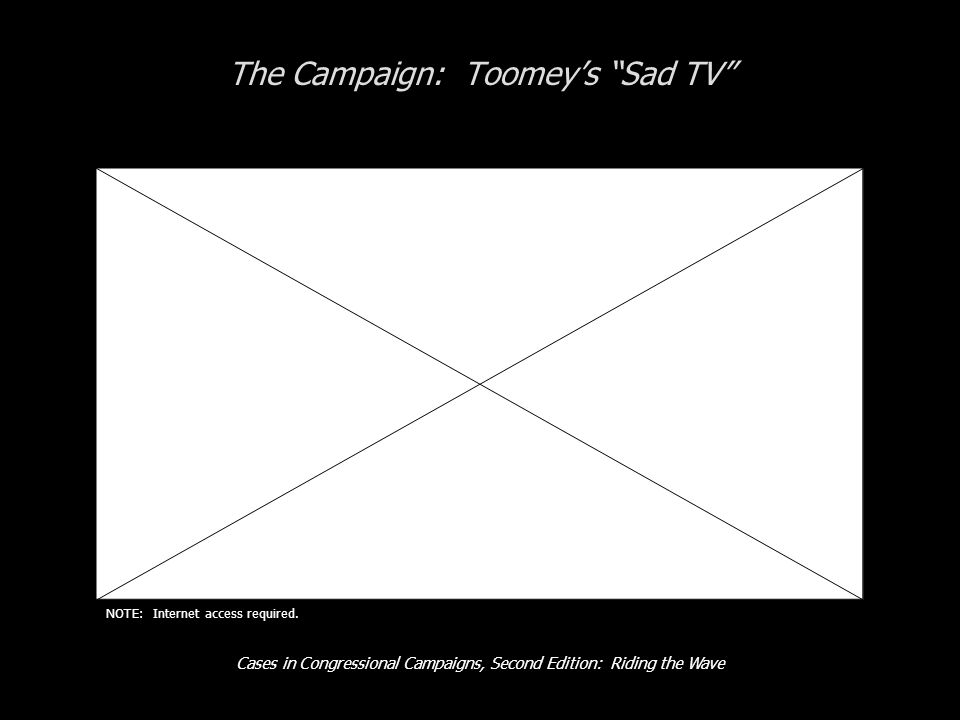 Cases in Congressional Campaigns, Second Edition: Riding the Wave The Campaign: Toomeys Sad TV NOTE: Internet access required.