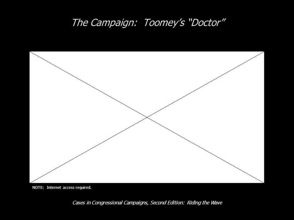 Cases in Congressional Campaigns, Second Edition: Riding the Wave The Campaign: Toomeys Doctor NOTE: Internet access required.