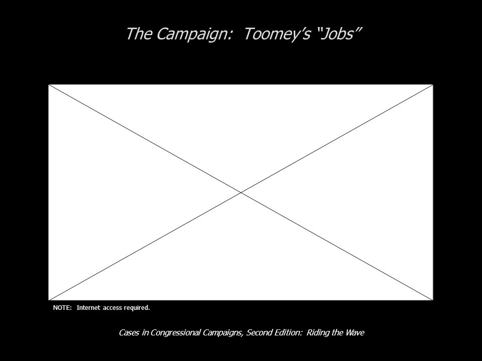 Cases in Congressional Campaigns, Second Edition: Riding the Wave The Campaign: Toomeys Jobs NOTE: Internet access required.