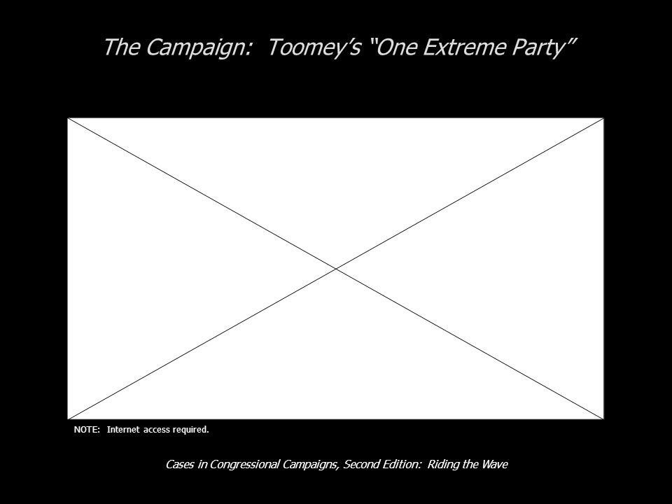Cases in Congressional Campaigns, Second Edition: Riding the Wave The Campaign: Toomeys One Extreme Party NOTE: Internet access required.
