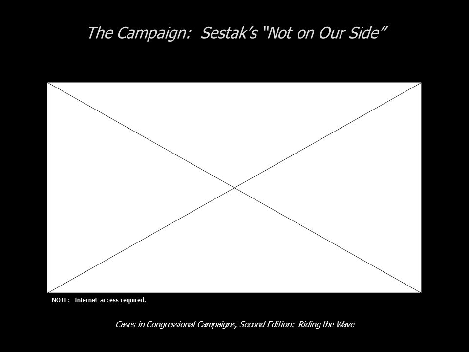 Cases in Congressional Campaigns, Second Edition: Riding the Wave The Campaign: Sestaks Not on Our Side NOTE: Internet access required.