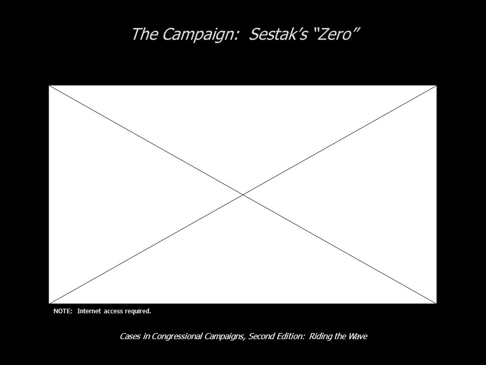 Cases in Congressional Campaigns, Second Edition: Riding the Wave The Campaign: Sestaks Zero NOTE: Internet access required.