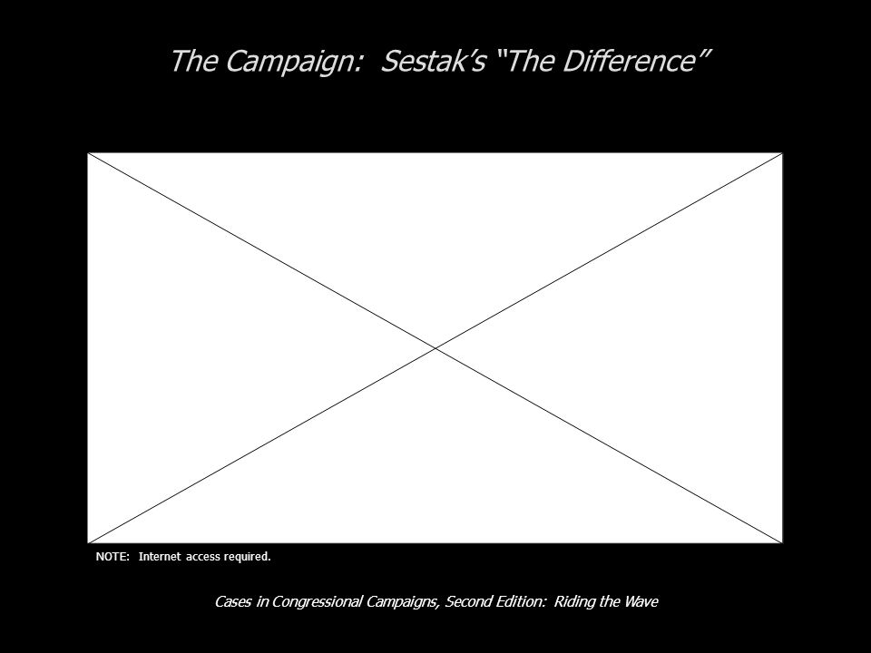 Cases in Congressional Campaigns, Second Edition: Riding the Wave The Campaign: Sestaks The Difference NOTE: Internet access required.
