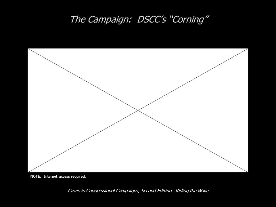 Cases in Congressional Campaigns, Second Edition: Riding the Wave The Campaign: DSCCs Corning NOTE: Internet access required.