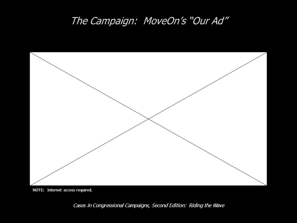 Cases in Congressional Campaigns, Second Edition: Riding the Wave The Campaign: MoveOns Our Ad NOTE: Internet access required.