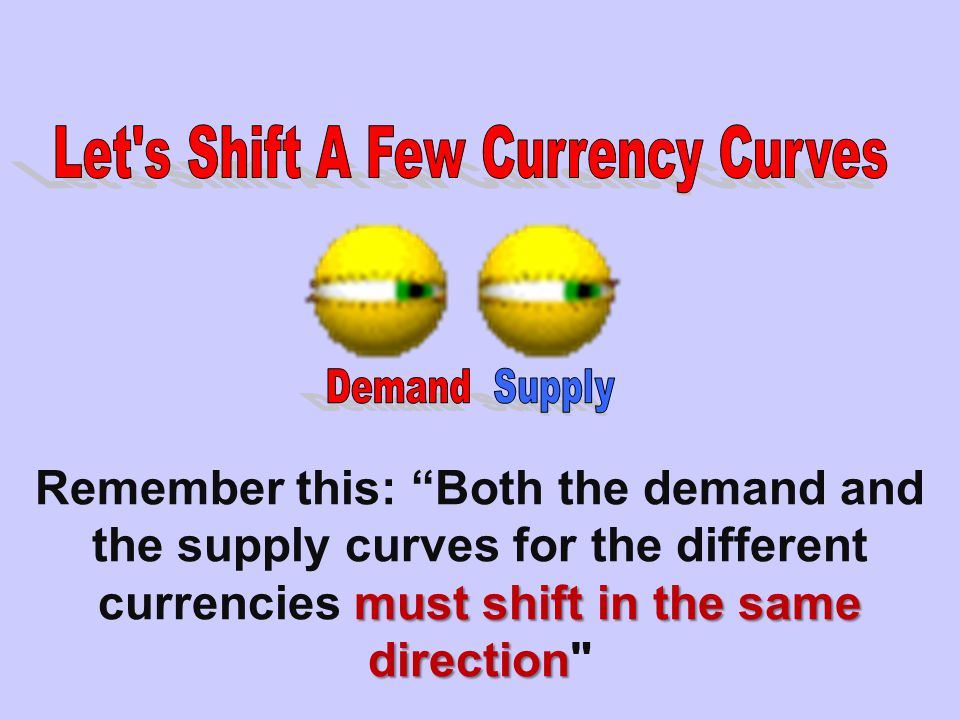 Therefore, it takes fewer pennies, so the dollar is stronger [$ price decreases] Therefore, it takes more pennies, so the dollar is weaker. [$ price i