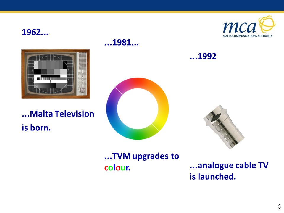 analogue cable TV is launched TVM upgrades to colour.