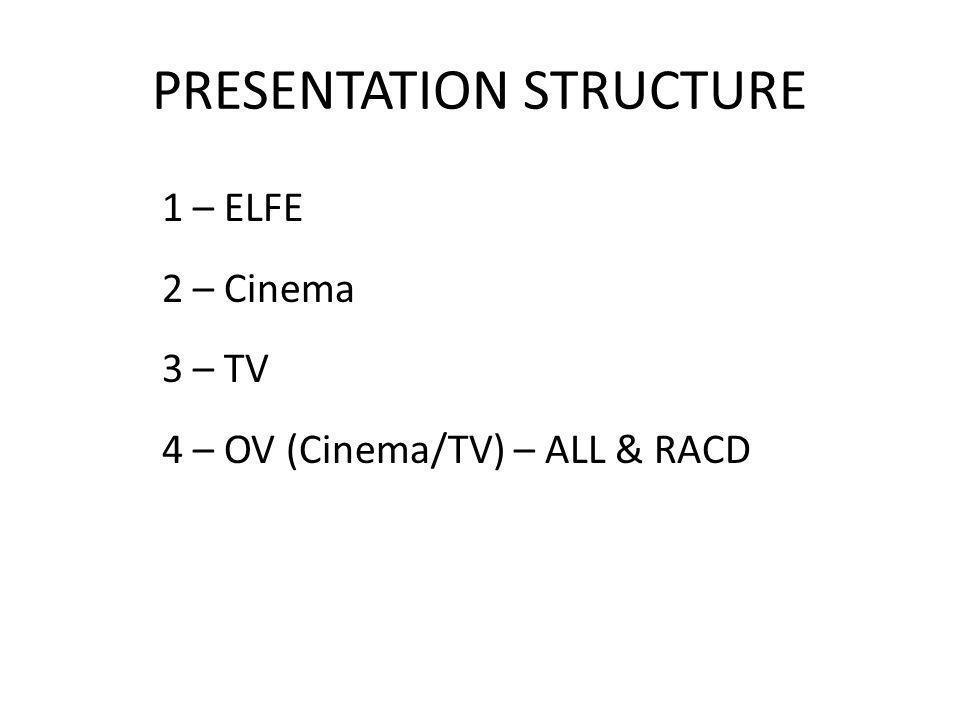 PRESENTATION STRUCTURE 1 – ELFE 2 – Cinema 3 – TV 4 – OV (Cinema/TV) – ALL & RACD