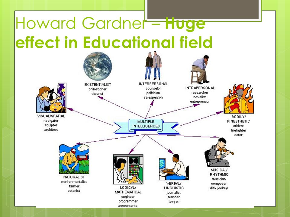 Howard Gardner – Huge effect in Educational field Multiple Intelligence