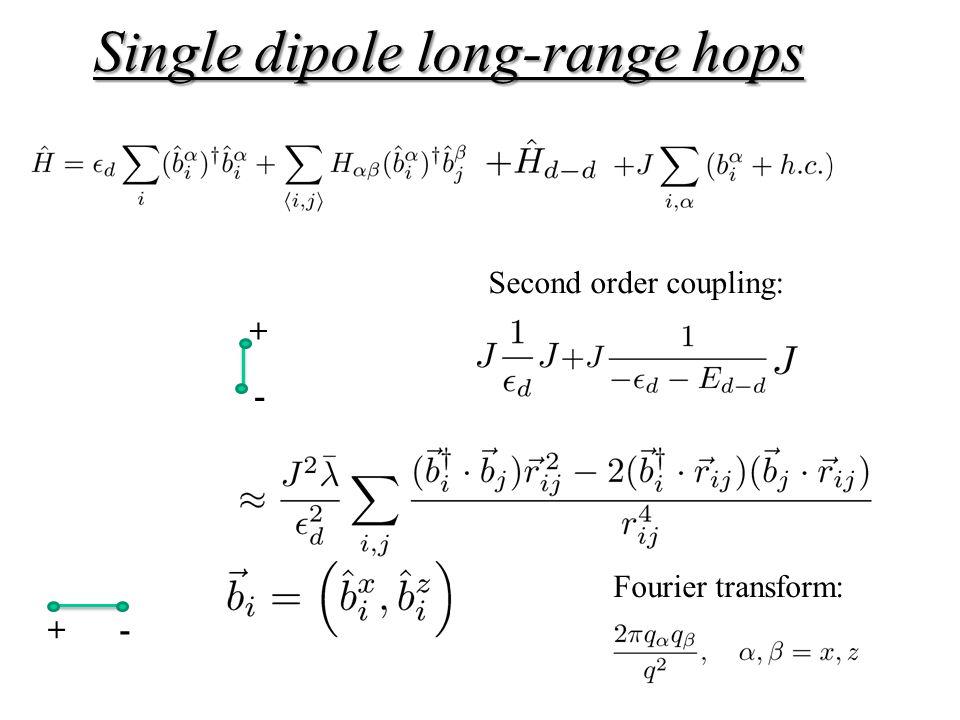 Single dipole long-range hops + - + - Second order coupling: Fourier transform: