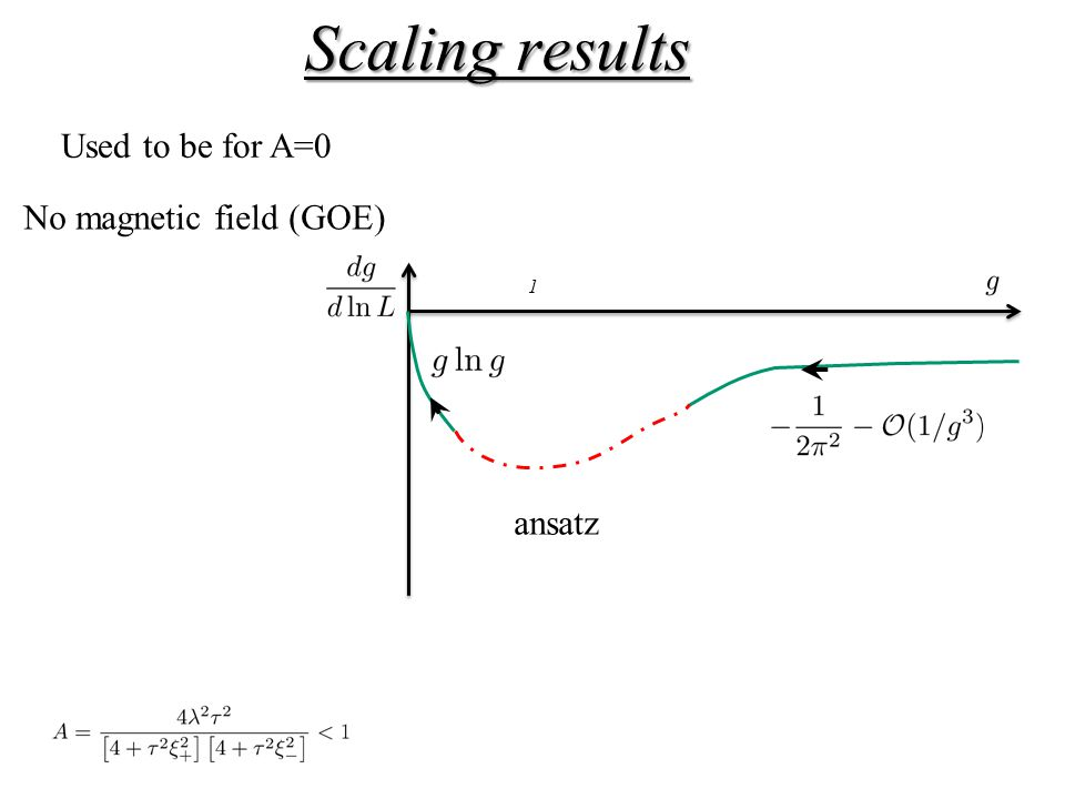 Scaling results 1 ansatz No magnetic field (GOE) Used to be for A=0