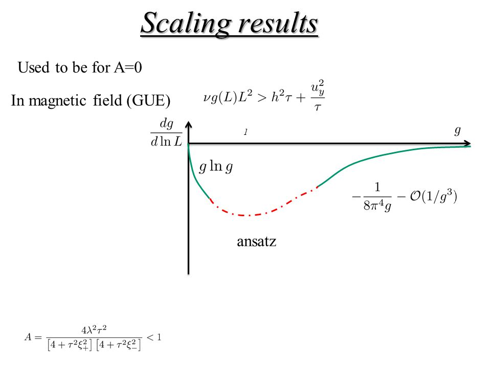 Scaling results In magnetic field (GUE) Used to be for A=0 1 ansatz