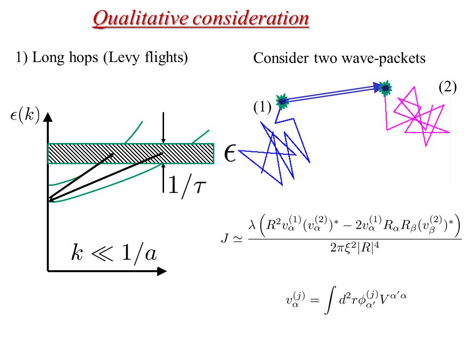 Qualitative consideration 1) Long hops (Levy flights) Consider two wave-packets (1) (2)