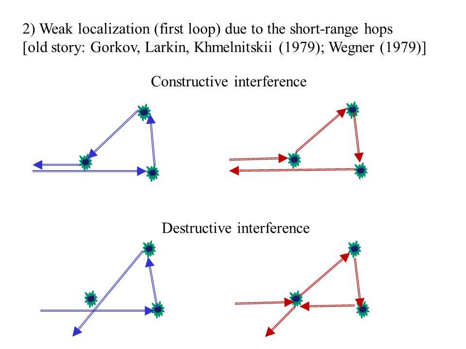 2) Weak localization (first loop) due to the short-range hops [old story: Gorkov, Larkin, Khmelnitskii (1979); Wegner (1979)] Constructive interference Destructive interference