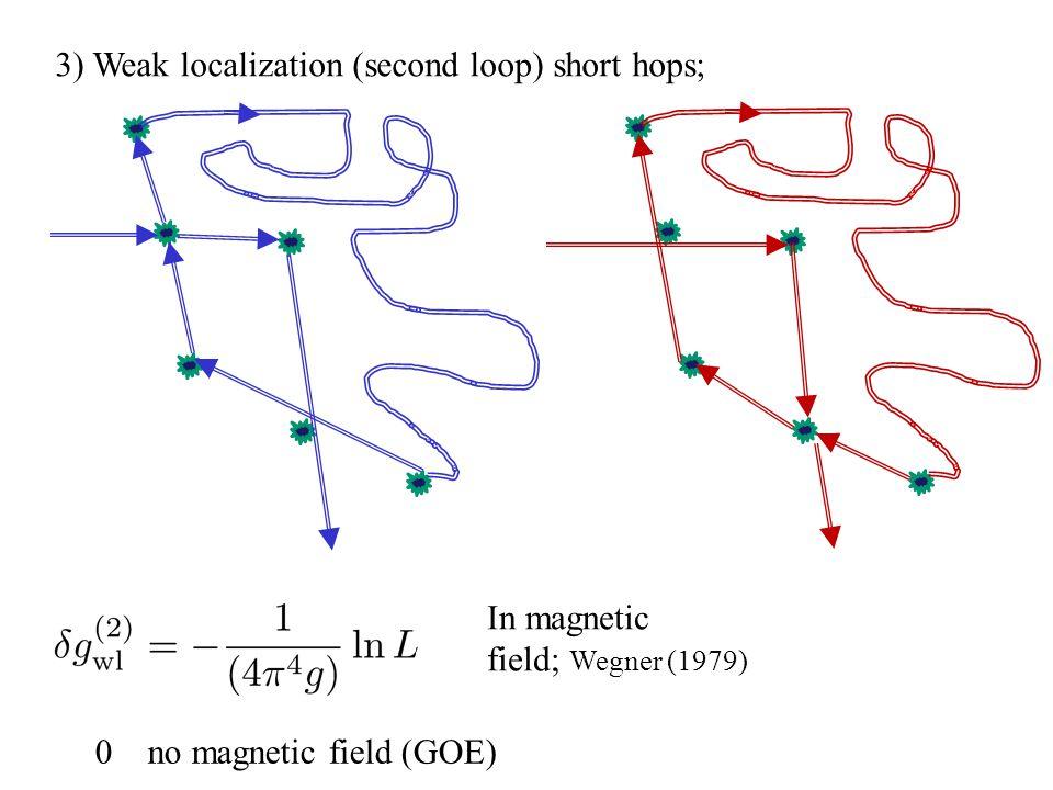 3) Weak localization (second loop) short hops; In magnetic field; Wegner (1979) 0 no magnetic field (GOE)