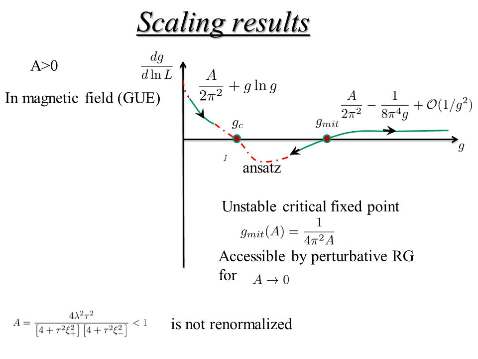 Scaling results 1 ansatz In magnetic field (GUE) A>0 is not renormalized Unstable critical fixed point Accessible by perturbative RG for
