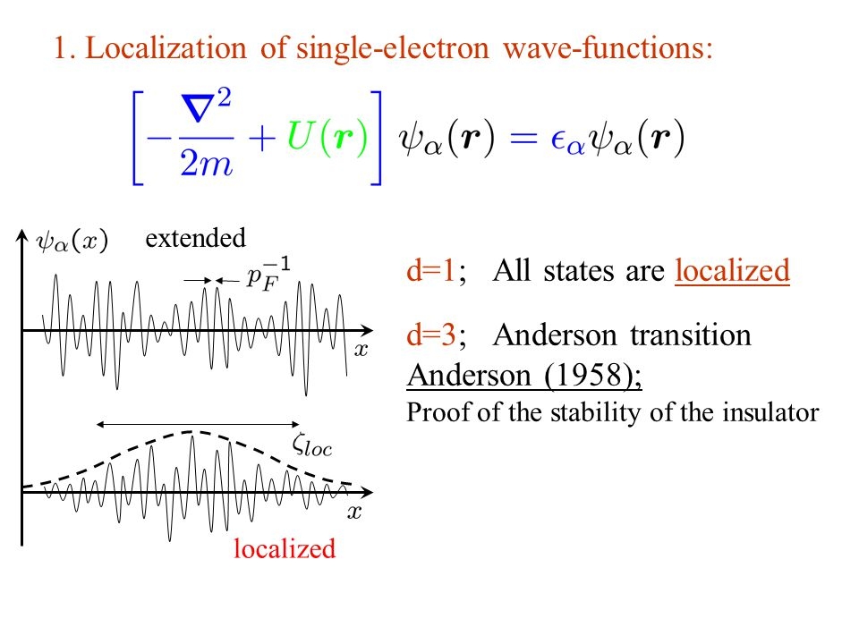 1. Localization of single-electron wave-functions: extended localized d=1; All states are localized d=3; Anderson transition Anderson (1958); Proof of
