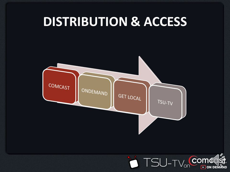 STAY CONNECTED @TSUTVONDEMAND /TSUTVONDEMAND /THECONNECT.TSUTV WWW.TSUTVONCOMCAST.COM