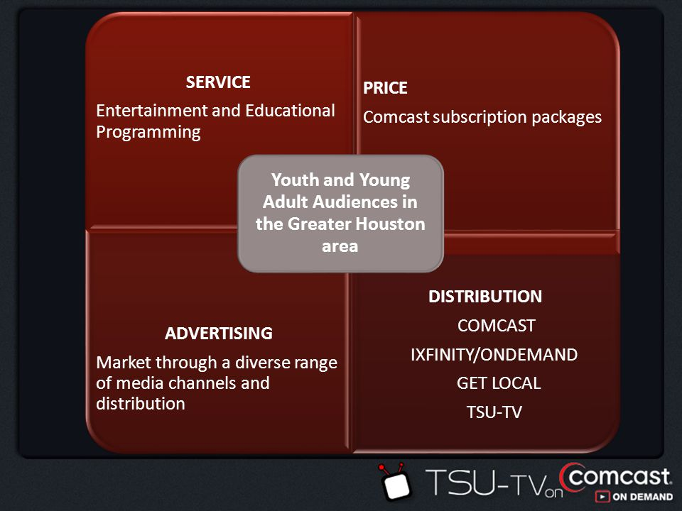 MARKETING OBJECTIVE TSU-TV aims to gain the public interest by supporting youth and young adult viewing audiences in offering cutting edge programming and soliciting to prospective sponsors and advertisers.