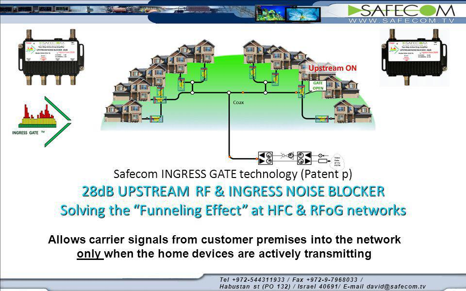 Upstream gateway that fully synchronizes with the Cable modem, EMTA, Setup box (patent p).