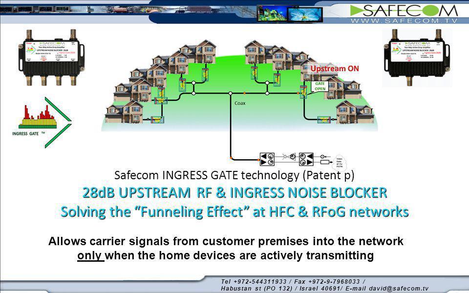 28dB UPSTREAM RF & INGRESS NOISE BLOCKER Solving the Funneling Effect at HFC & RFoG networks Safecom INGRESS GATE technology (Patent p) 28dB UPSTREAM