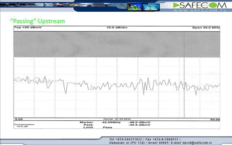 Falling Upstream Tel +972-544311933 / Fax +972-9-7968033 / Habustan st (PO 132) / Israel 40691/ E-mail david@safecom.tv