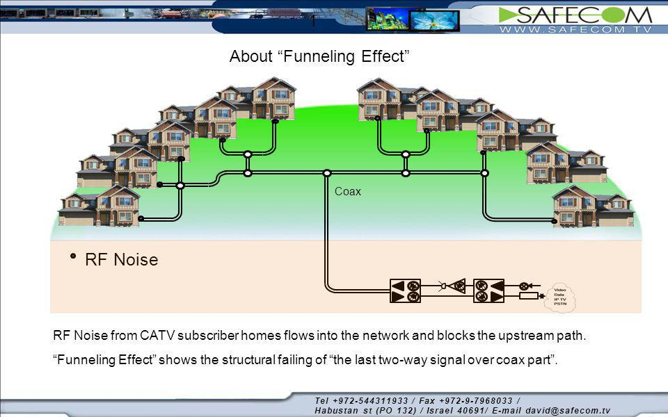 Coax Upstream ON Funneling Effect limits performance of the network, slowing and interrupting the Internet connection while concealing the superiority of the CMTS-CM Model.