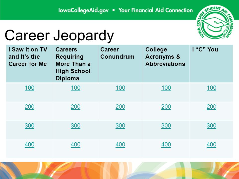 Career Jeopardy I Saw it on TV and Its the Career for Me Careers Requiring More Than a High School Diploma Career Conundrum College Acronyms & Abbrevi