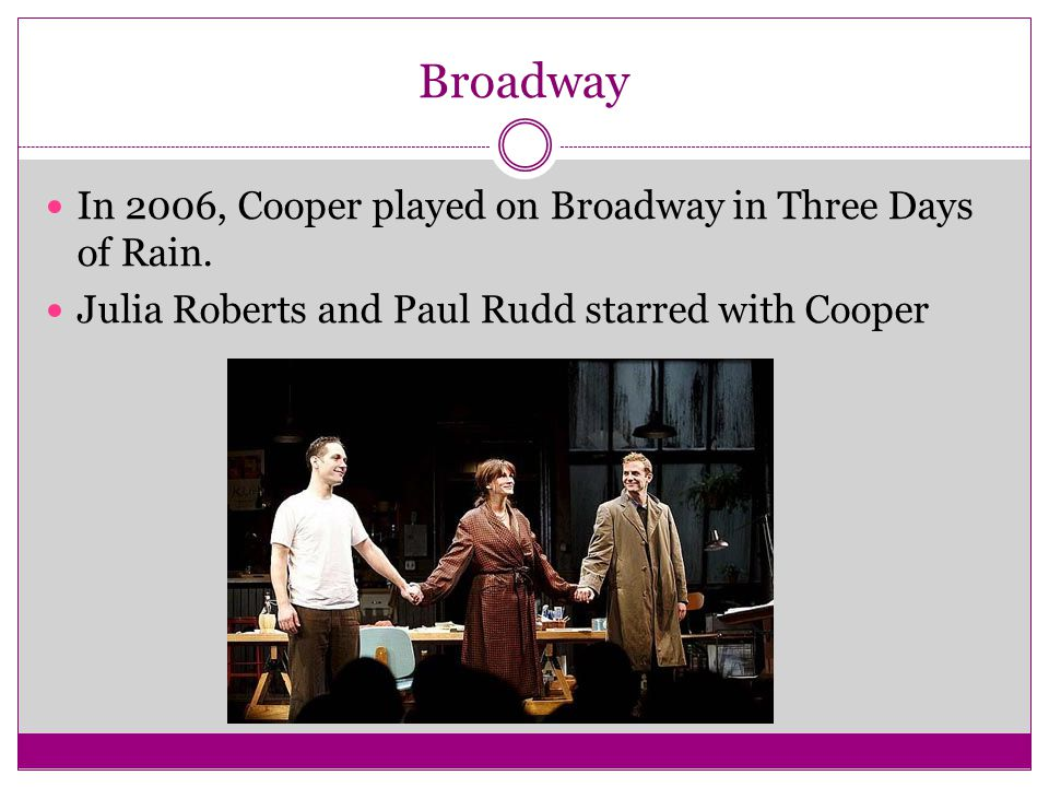 Broadway In 2006, Cooper played on Broadway in Three Days of Rain. Julia Roberts and Paul Rudd starred with Cooper