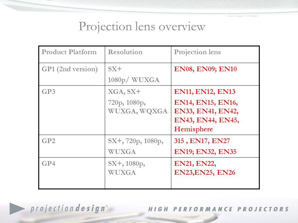 Product PlatformResolutionProjection lens GP1 (2nd version)SX+ 1080p/ WUXGA EN08, EN09; EN10 GP3XGA, SX+ 720p, 1080p, WUXGA, WQXGA EN11, EN12, EN13 EN14, EN15, EN16, EN33, EN41, EN42, EN43, EN44, EN45, Hemisphere GP2SX+, 720p, 1080p, WUXGA 315, EN17, EN27 EN19; EN32, EN35 GP4SX+, 1080p, WUXGA EN21, EN22, EN23,EN25, EN26