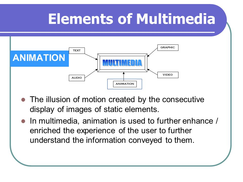 Elements of Multimedia ANIMATION TEXT AUDIO GRAPHIC VIDEO ANIMATION The illusion of motion created by the consecutive display of images of static elem