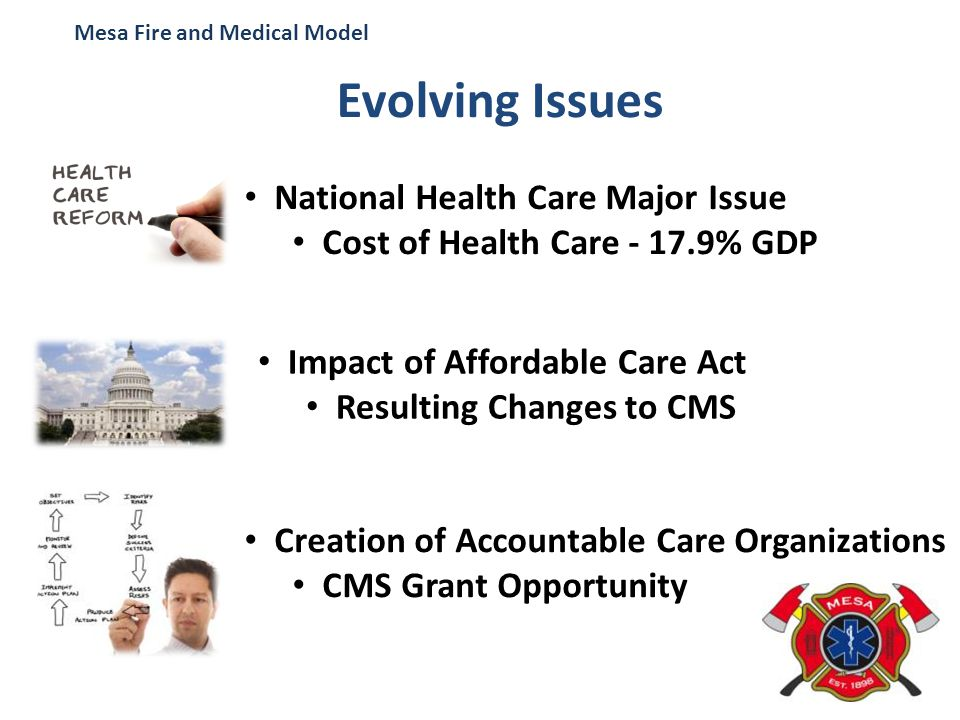 Affordable Care Act Community Care Initiative: Aims and Drivers