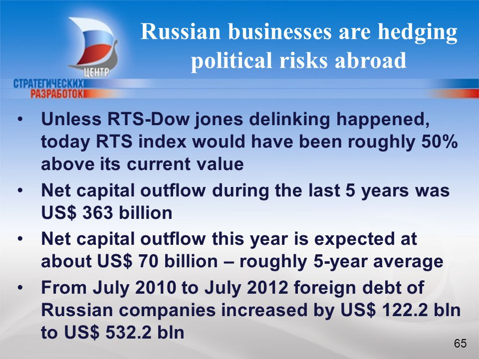 65 Russian businesses are hedging political risks abroad 65 Unless RTS-Dow jones delinking happened, today RTS index would have been roughly 50% above its current value Net capital outflow during the last 5 years was US$ 363 billion Net capital outflow this year is expected at about US$ 70 billion – roughly 5-year average From July 2010 to July 2012 foreign debt of Russian companies increased by US$ 122.2 bln to US$ 532.2 bln
