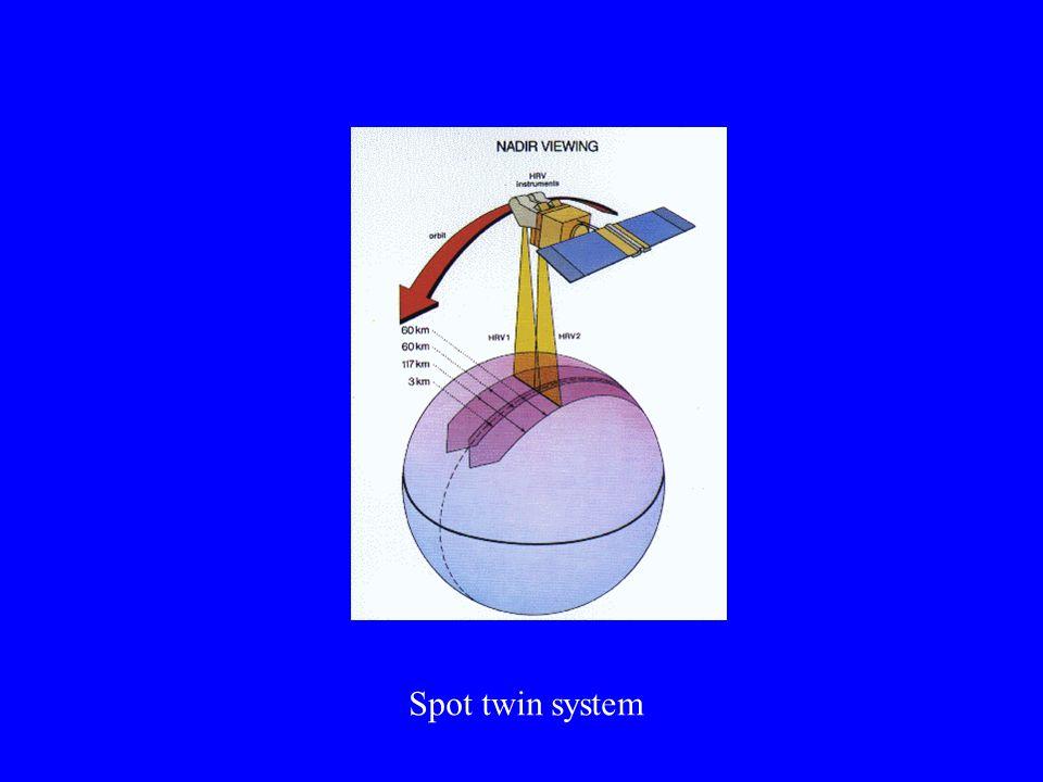 Spot twin system