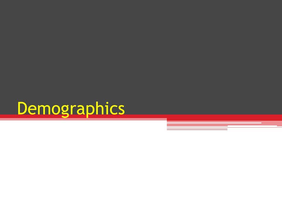 Age distribution of sample (n=173) 5 678 9 10 11 10 20 30 40 50
