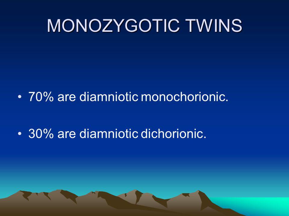 MONOZYGOTIC TWINS 70% are diamniotic monochorionic. 30% are diamniotic dichorionic.