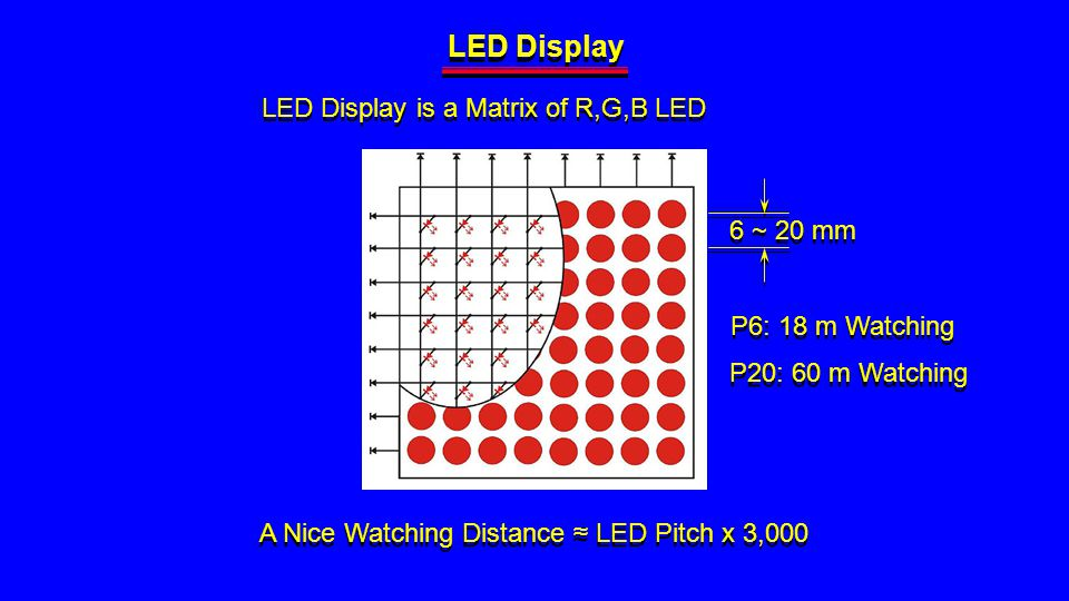 LED Display LED Display is a Matrix of R,G,B LED 6 ~ 20 mm A Nice Watching Distance LED Pitch x 3,000 P20: 60 m Watching P6: 18 m Watching