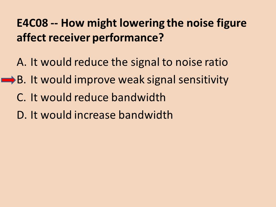 E4C08 -- How might lowering the noise figure affect receiver performance? A.It would reduce the signal to noise ratio B.It would improve weak signal s