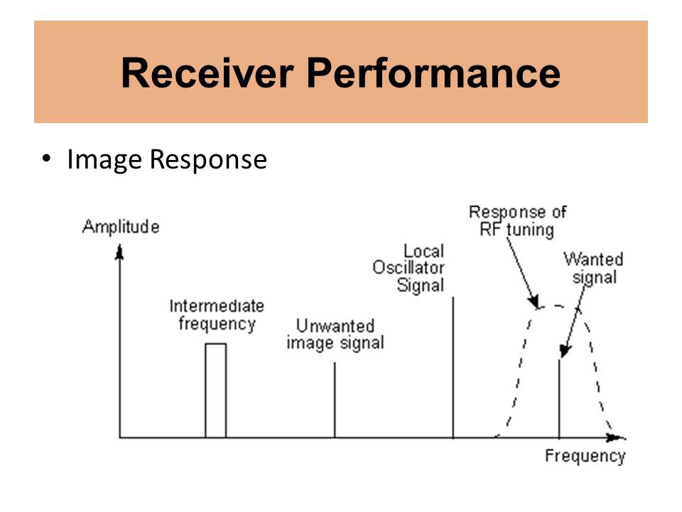 Receiver Performance Image Response