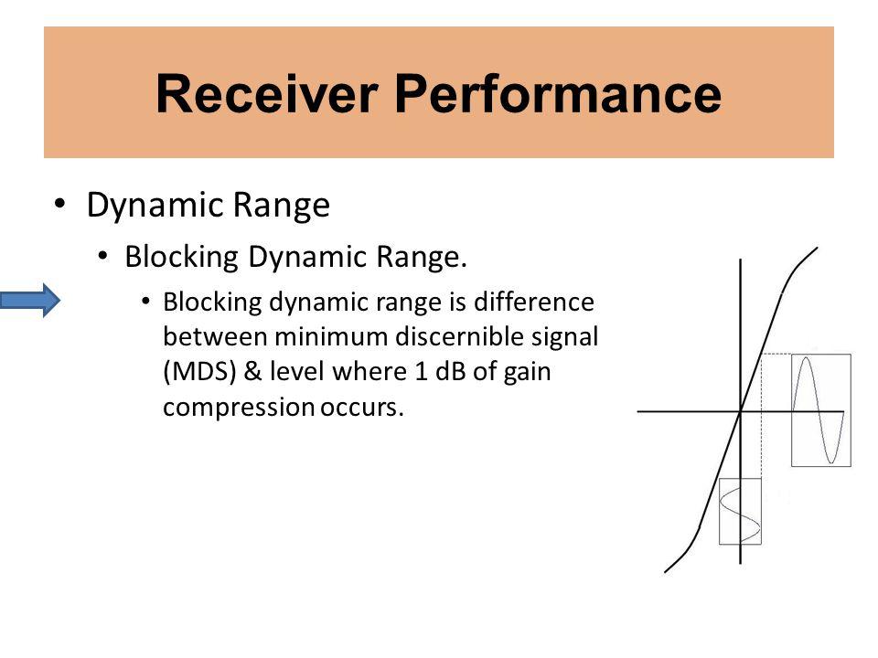 Receiver Performance Dynamic Range Blocking Dynamic Range. Blocking dynamic range is difference between minimum discernible signal (MDS) & level where